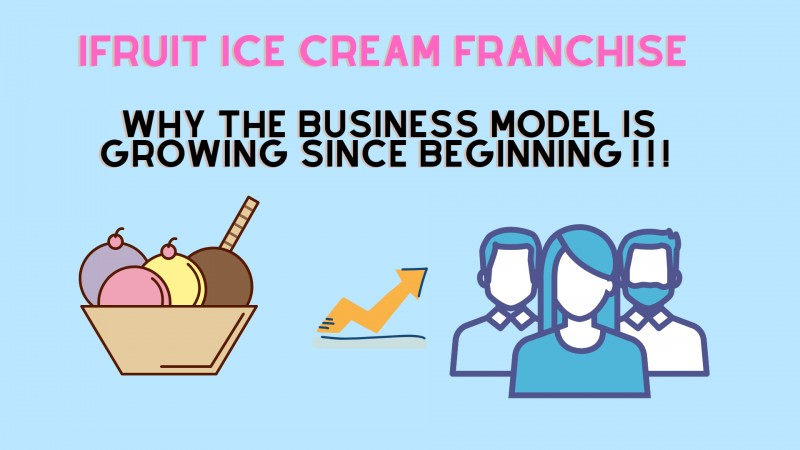 ifruit ice cream franchise